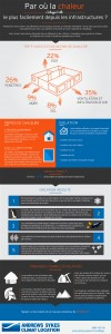 chauffage_batiments_Infographie
